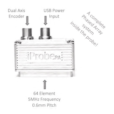 iProbe Digital Phased Array Solution